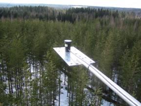 QT-2030 植被光譜監測係統